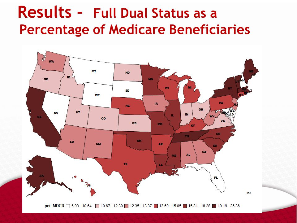 Results – Full Dual Status as a Percentage of Medicare Beneficiaries Percentage of Medicare Beneficairies - Full Dual