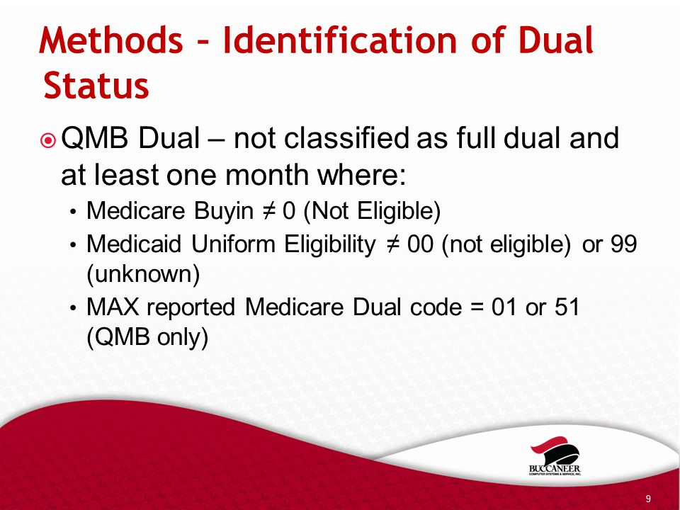 Methods – Identification of Dual Status  QMB Dual – not classified as full dual and at least one month where: Medicare Buyin ≠ 0 (Not Eligible) Medicaid Uniform Eligibility ≠ 00 (not eligible) or 99 (unknown) MAX reported Medicare Dual code = 01 or 51 (QMB only) 9