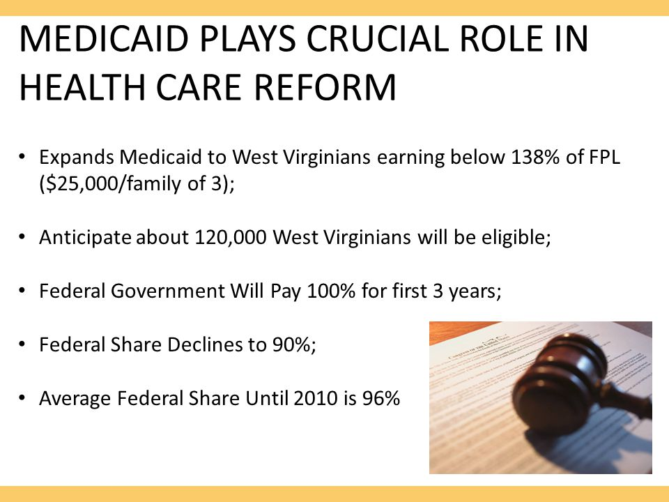 MEDICAID PLAYS CRUCIAL ROLE IN HEALTH CARE REFORM Expands Medicaid to West Virginians earning below 138% of FPL ($25,000/family of 3); Anticipate abou
