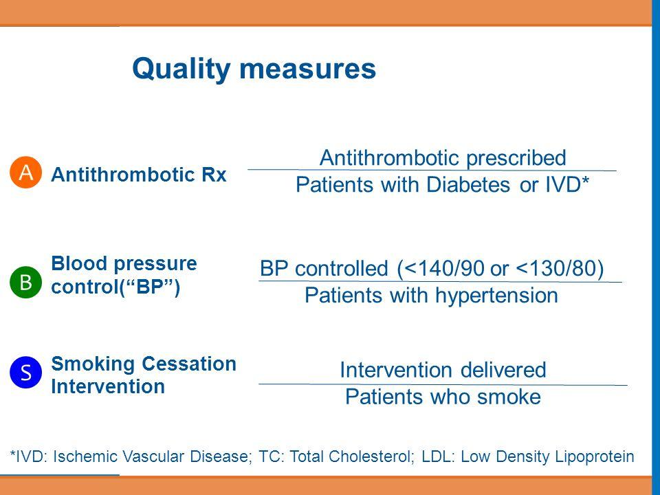 "Quality measures Antithrombotic Rx Blood pressure control(""BP"") Smoking Cessation Intervention *IVD: Ischemic Vascular Disease; TC: Total Cholesterol;"
