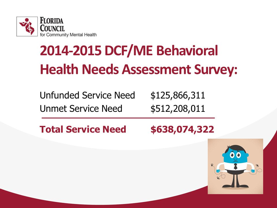 2014-2015 DCF/ME Behavioral Health Needs Assessment Survey: Unfunded Service Need$125,866,311 Unmet Service Need$512,208,011 Total Service Need$638,074,322