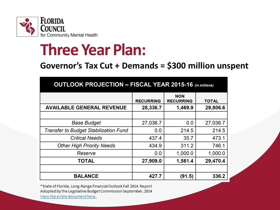 Three Year Plan: Governor's Tax Cut + Demands = $300 million unspent *State of Florida, Long-Range Financial Outlook Fall 2014 Report Adopted by the Legislative Budget Commission September, 2014 View the entire document here.