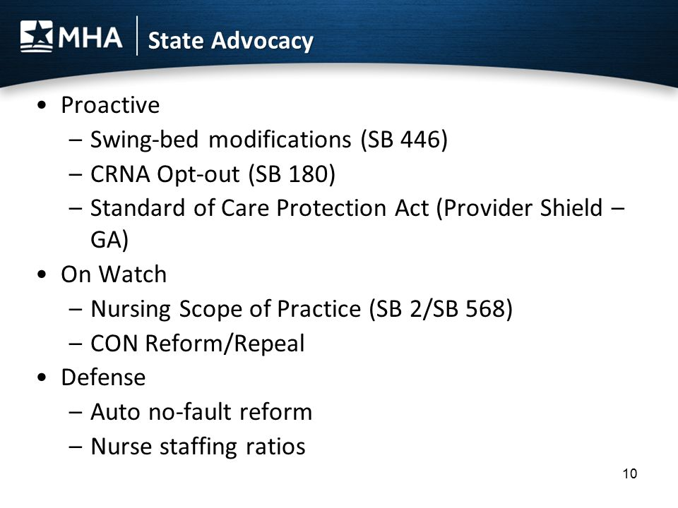 State Advocacy Proactive –Swing-bed modifications (SB 446) –CRNA Opt-out (SB 180) –Standard of Care Protection Act (Provider Shield – GA) On Watch –Nu