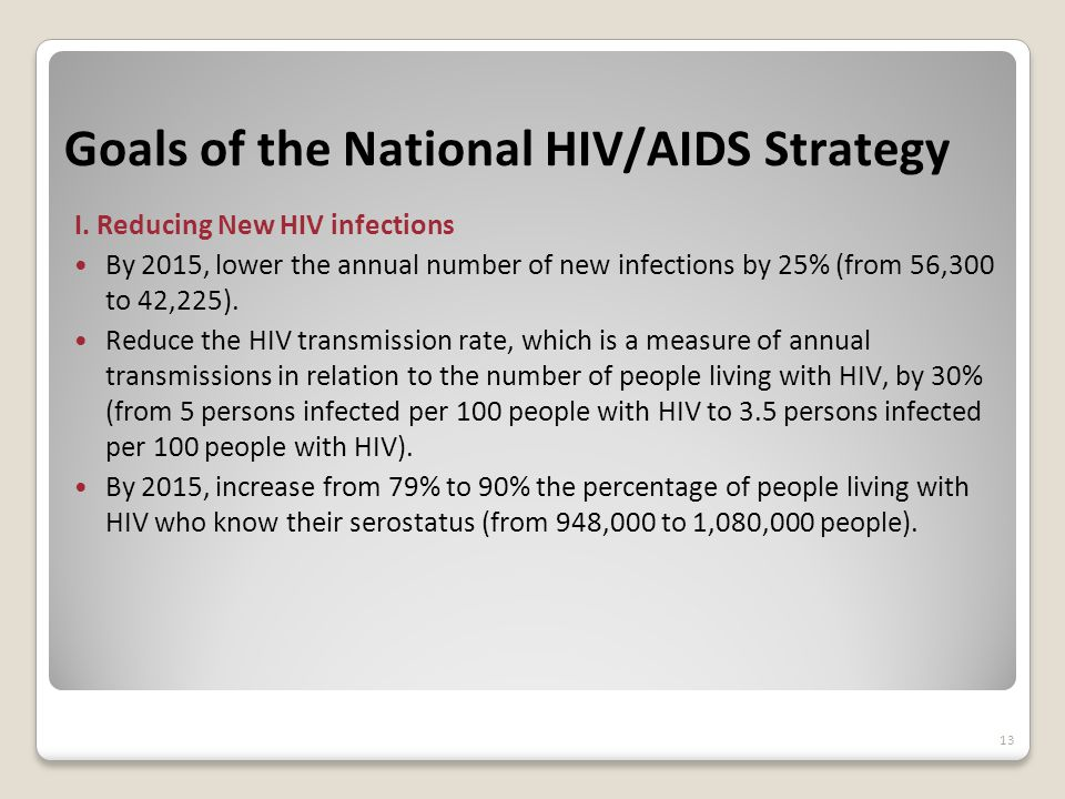 Goals of the National HIV/AIDS Strategy I.
