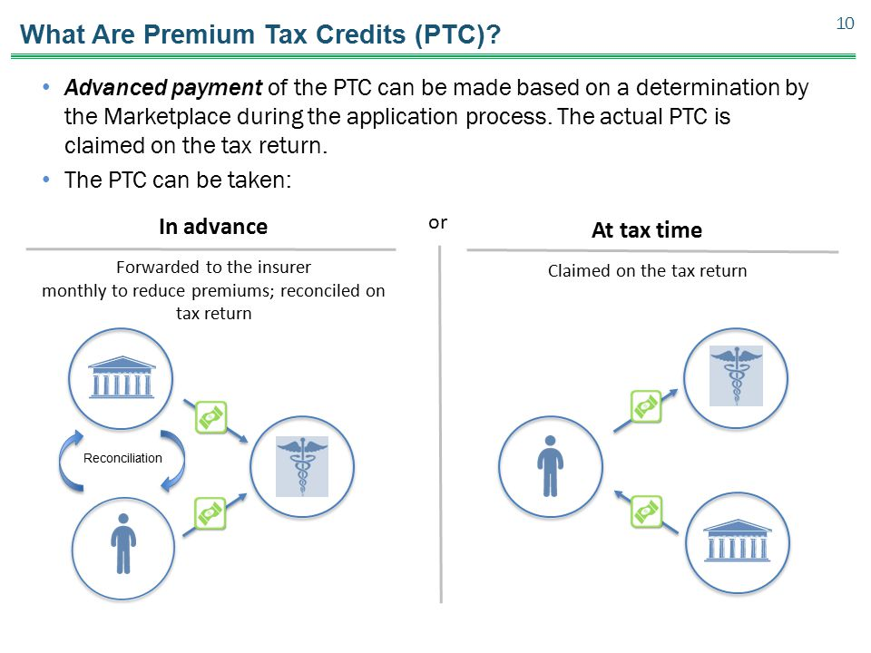 What Are Premium Tax Credits (PTC)? Advanced payment of the PTC can be made based on a determination by the Marketplace during the application process