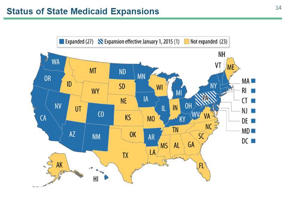 Status of State Medicaid Expansions 14