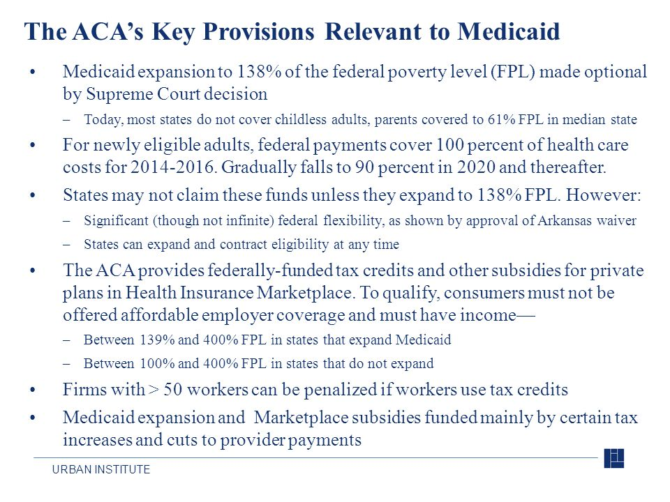 URBAN INSTITUTE Medicaid expansion to 138% of the federal poverty level (FPL) made optional by Supreme Court decision –Today, most states do not cover childless adults, parents covered to 61% FPL in median state For newly eligible adults, federal payments cover 100 percent of health care costs for 2014-2016.
