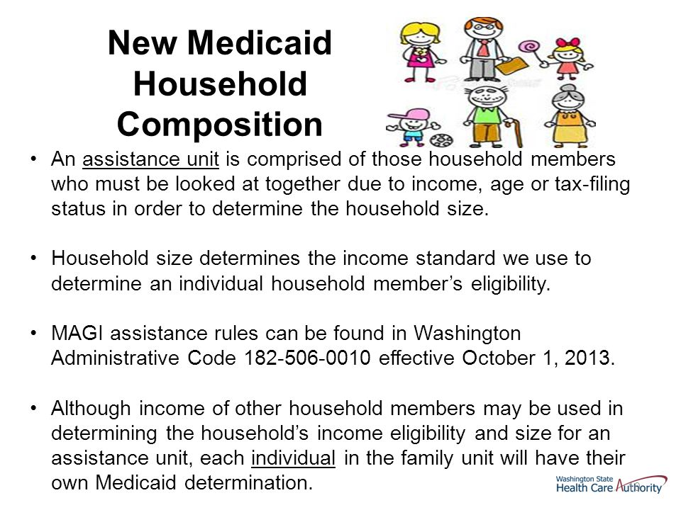 10 New Medicaid Household Composition An assistance unit is comprised of those household members who must be looked at together due to income, age or tax-filing status in order to determine the household size.
