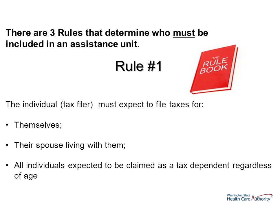 22 There are 3 Rules that determine who must be included in an assistance unit.