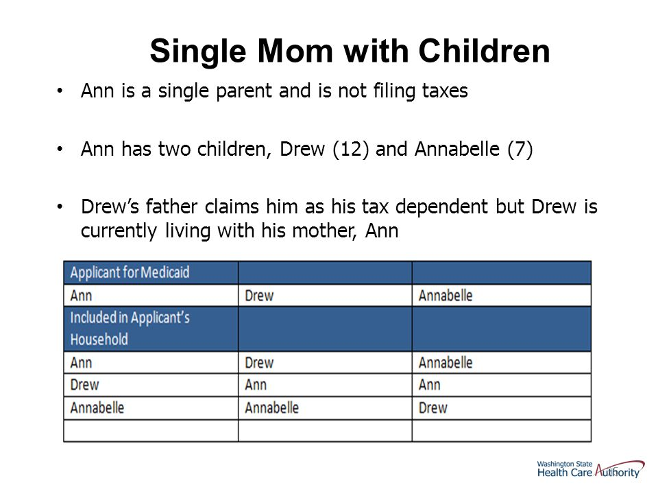35 Ann is a single parent and is not filing taxes Ann has two children, Drew (12) and Annabelle (7) Drew's father claims him as his tax dependent but Drew is currently living with his mother, Ann Single Mom with Children