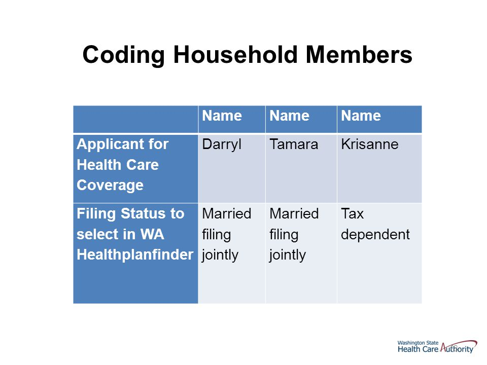 78 Name Applicant for Health Care Coverage DarrylTamaraKrisanne Filing Status to select in WA Healthplanfinder Married filing jointly Tax dependent Coding Household Members