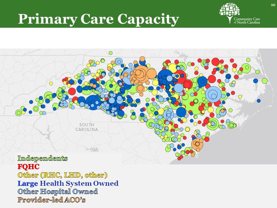 Primary Care Capacity 10