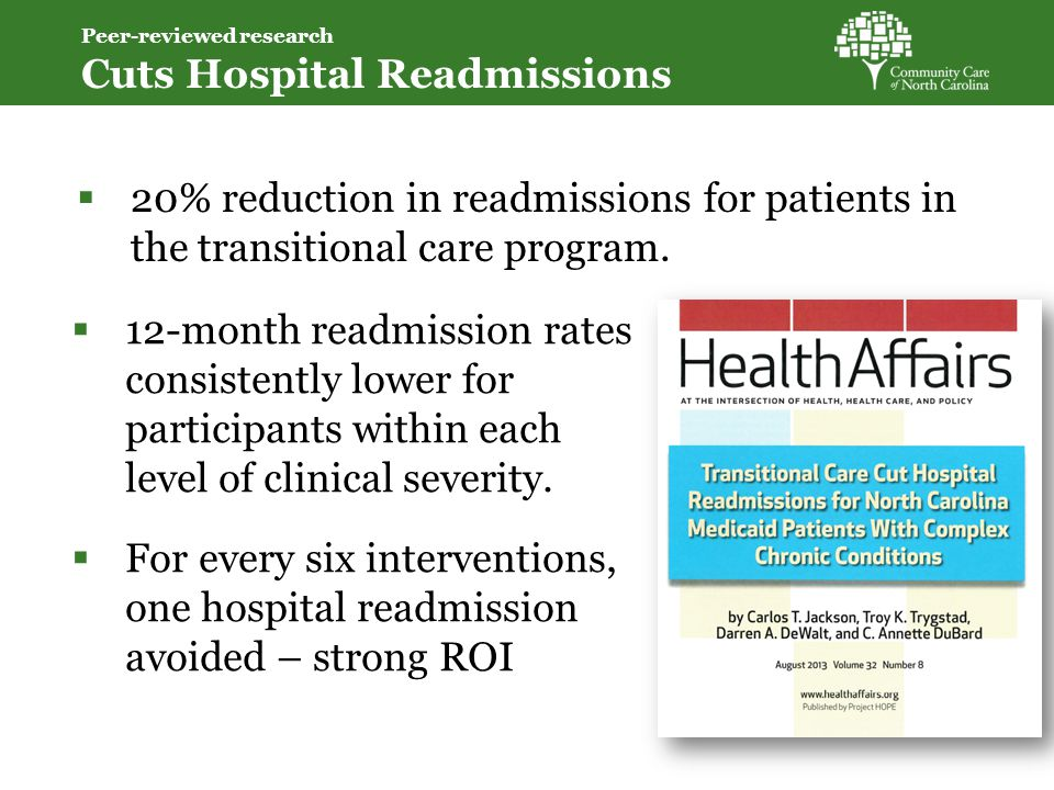 Peer-reviewed research Cuts Hospital Readmissions  20% reduction in readmissions for patients in the transitional care program.