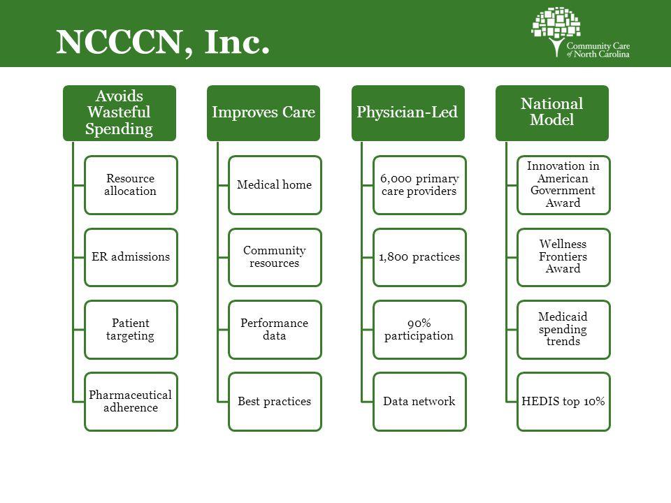NCCCN, Inc.