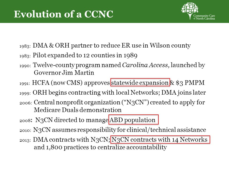 Evolution of a CCNC 1983: DMA & ORH partner to reduce ER use in Wilson county 1983: Pilot expanded to 12 counties in 1989 1990: Twelve-county program named Carolina Access, launched by Governor Jim Martin 1991: HCFA (now CMS) approves statewide expansion & $3 PMPM 1999: ORH begins contracting with local Networks; DMA joins later 2006: Central nonprofit organization ( N3CN ) created to apply for Medicare Duals demonstration 2008 : N3CN directed to manage ABD population 2010: N3CN assumes responsibility for clinical/technical assistance 2013: DMA contracts with N3CN; N3CN contracts with 14 Networks and 1,800 practices to centralize accountability 4