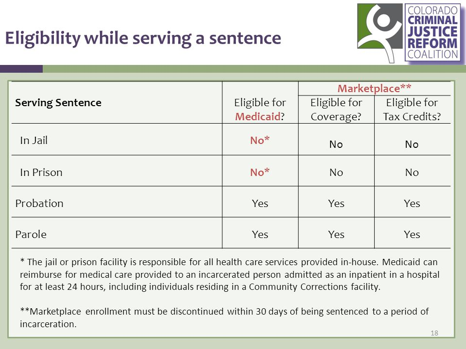 Eligibility while serving a sentence Serving Sentence Eligible for Medicaid.