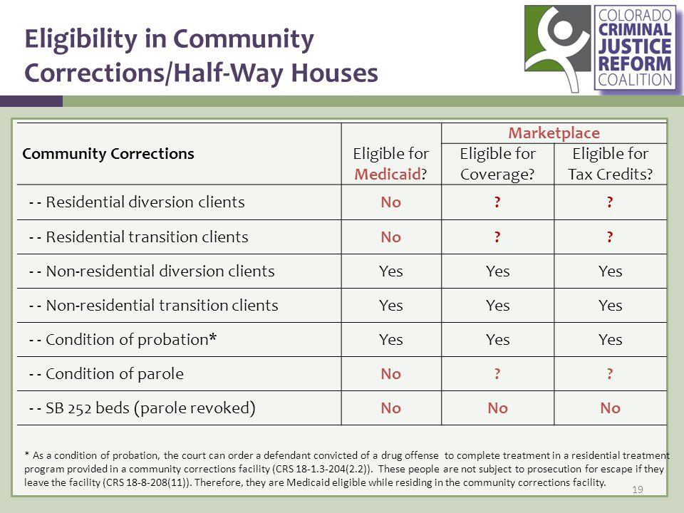 Eligibility in Community Corrections/Half-Way Houses Community Corrections Eligible for Medicaid.