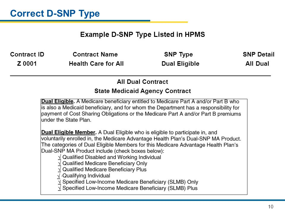 10 Correct D-SNP Type Example D-SNP Type Listed in HPMS Contract ID Contract Name SNP Type SNP Detail Z 0001 Health Care for All Dual Eligible All Dua
