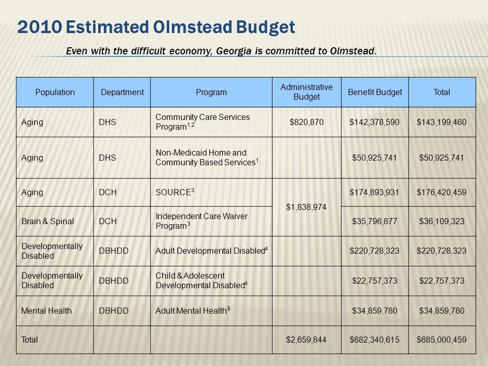 PopulationDepartmentProgram Administrative Budget Benefit BudgetTotal AgingDHS Community Care Services Program 1,2 $820,870$142,378,590$143,199,460 Ag