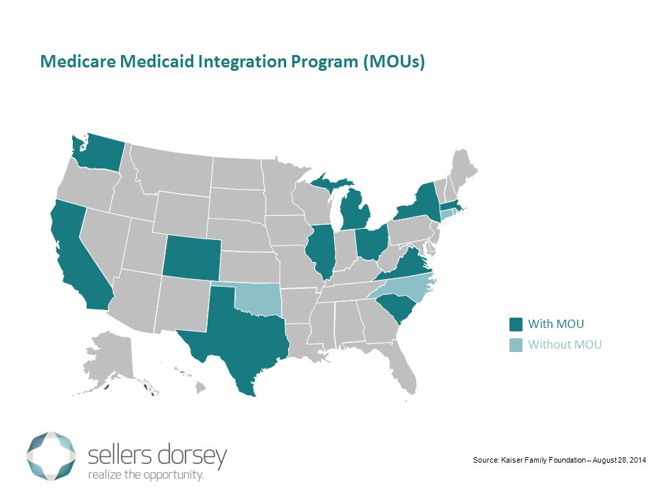 Source: Kaiser Family Foundation – August 28, 2014 Medicare Medicaid Integration Program (MOUs) With MOU Without MOU