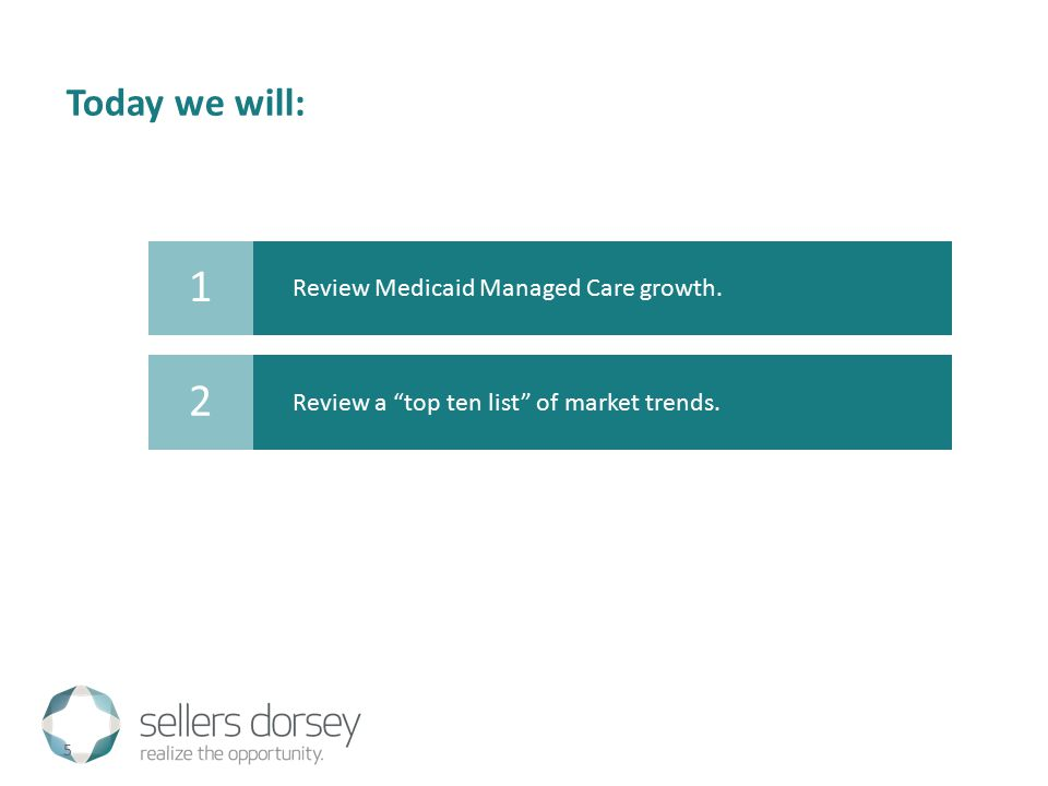 Today we will: 5 Review a top ten list of market trends. 2 Review Medicaid Managed Care growth. 1