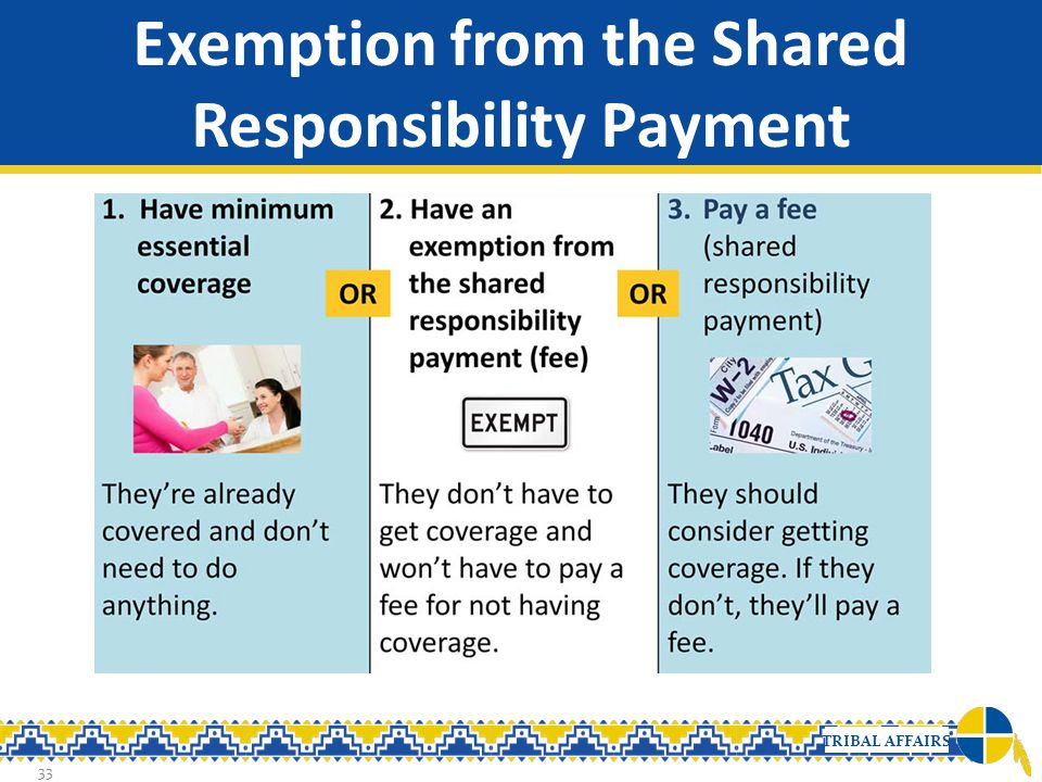 TRIBAL AFFAIRS Exemption from the Shared Responsibility Payment 33