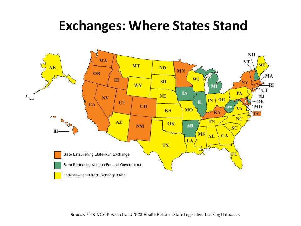 Exchanges: Where States Stand Source: 2013 NCSL Research and NCSL Health Reform: State Legislative Tracking Database.