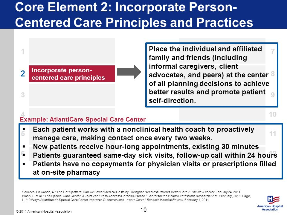 © 2011 American Hospital Association Core Element 2: Incorporate Person- Centered Care Principles and Practices 10 17 2 Incorporate person- centered care principles 8 39 410 511 612 Place the individual and affiliated family and friends (including informal caregivers, client advocates, and peers) at the center of all planning decisions to achieve better results and promote patient self-direction.