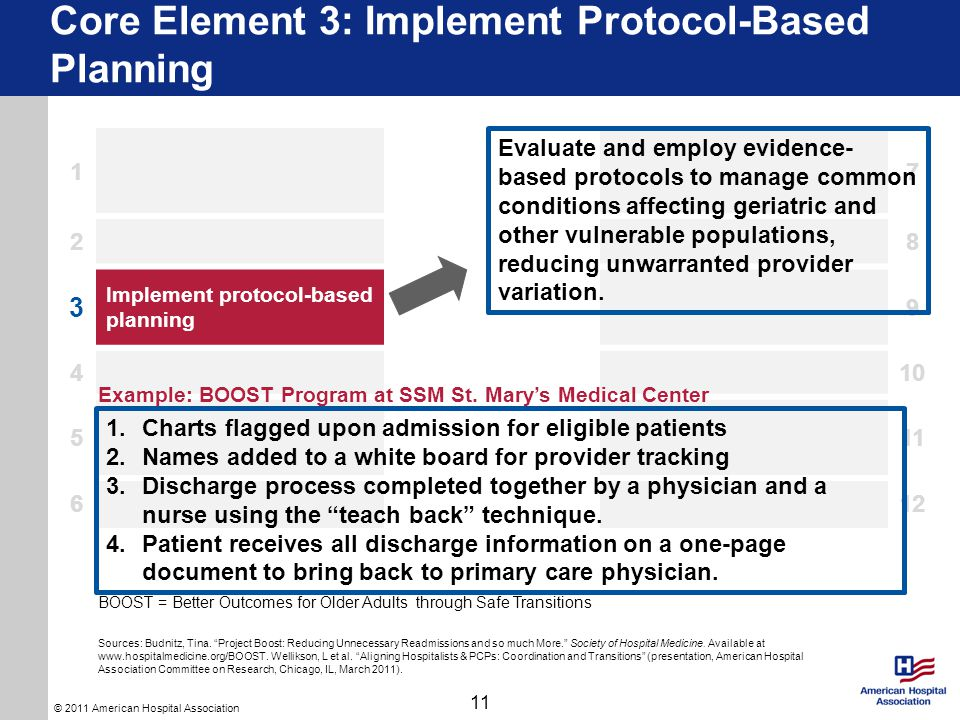 © 2011 American Hospital Association Core Element 3: Implement Protocol-Based Planning 11 17 28 3 Implement protocol-based planning 9 410 511 612 Evaluate and employ evidence- based protocols to manage common conditions affecting geriatric and other vulnerable populations, reducing unwarranted provider variation.