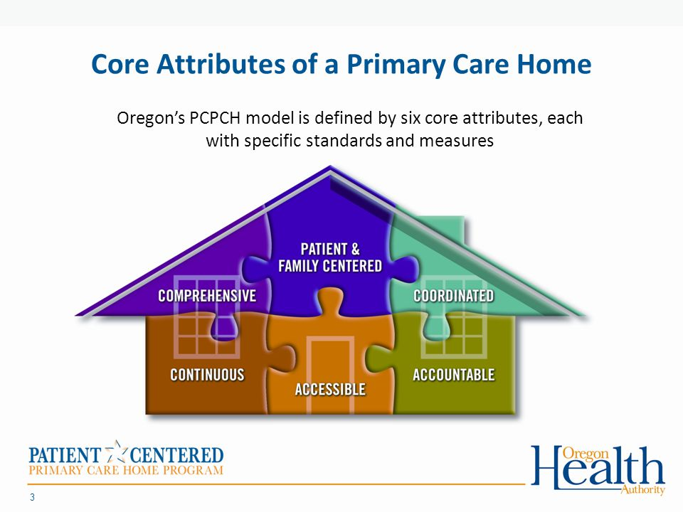 Core Attributes of a Primary Care Home 3 Oregon's PCPCH model is defined by six core attributes, each with specific standards and measures