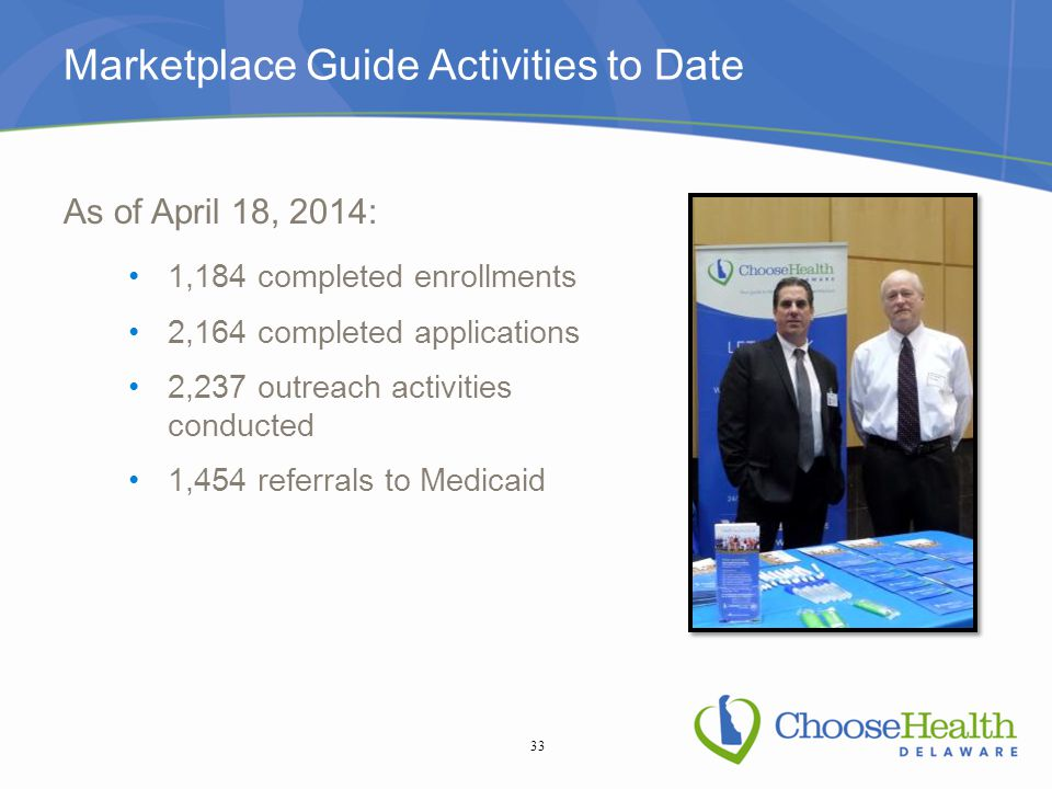 Marketplace Guide Activities to Date As of April 18, 2014: 1,184 completed enrollments 2,164 completed applications 2,237 outreach activities conducted 1,454 referrals to Medicaid 33