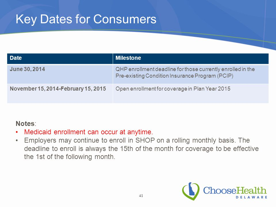 Key Dates for Consumers DateMilestone June 30, 2014QHP enrollment deadline for those currently enrolled in the Pre-existing Condition Insurance Progra
