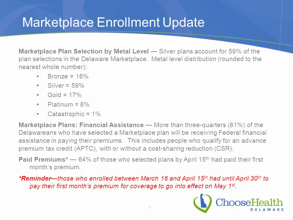 Marketplace Enrollment Update Marketplace Plan Selection by Metal Level — Silver plans account for 59% of the plan selections in the Delaware Marketpl