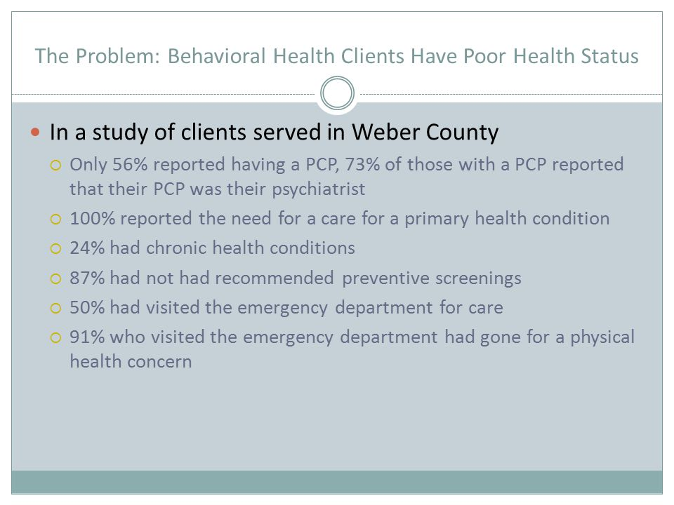 The Problem: Behavioral Health Clients Have Poor Health Status In a study of clients served in Weber County  Only 56% reported having a PCP, 73% of those with a PCP reported that their PCP was their psychiatrist  100% reported the need for a care for a primary health condition  24% had chronic health conditions  87% had not had recommended preventive screenings  50% had visited the emergency department for care  91% who visited the emergency department had gone for a physical health concern