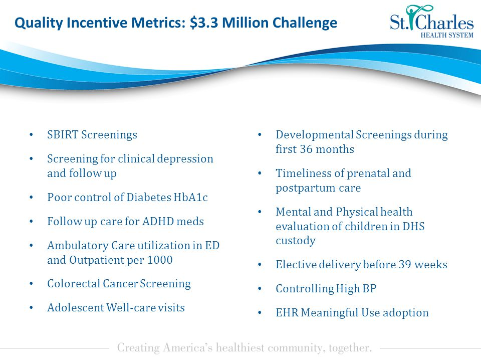 Quality Incentive Metrics: $3.3 Million Challenge SBIRT Screenings Screening for clinical depression and follow up Poor control of Diabetes HbA1c Follow up care for ADHD meds Ambulatory Care utilization in ED and Outpatient per 1000 Colorectal Cancer Screening Adolescent Well-care visits Developmental Screenings during first 36 months Timeliness of prenatal and postpartum care Mental and Physical health evaluation of children in DHS custody Elective delivery before 39 weeks Controlling High BP EHR Meaningful Use adoption