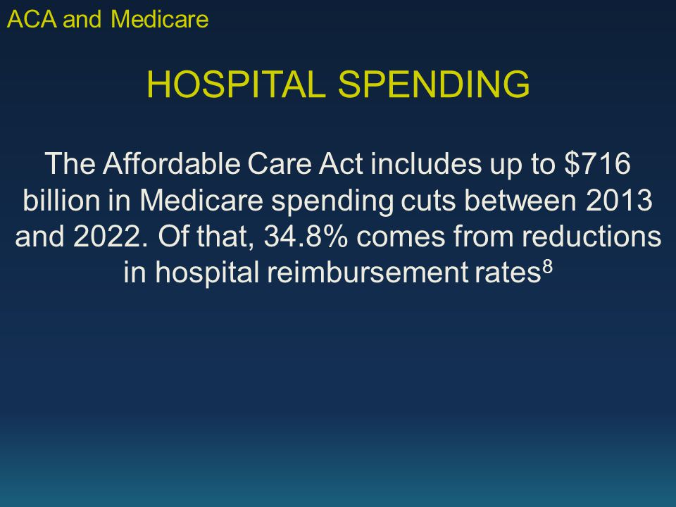 HOSPITAL SPENDING ‪ The Affordable Care Act includes up to $716 billion in Medicare spending cuts between 2013 and 2022.‬‪ Of that, 34.8% comes from reductions in hospital reimbursement rates 8‬ ACA and Medicare