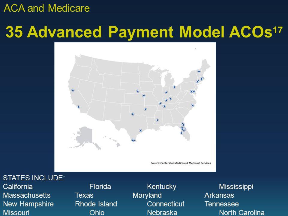 35 Advanced Payment Model ACOs 17 ACA and Medicare STATES INCLUDE: CaliforniaFlorida KentuckyMississippi Massachusetts TexasMarylandArkansas New Hamps