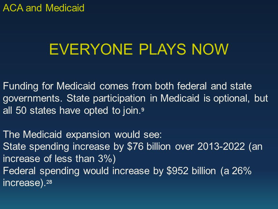 EVERYONE PLAYS NOW Funding for Medicaid comes from both federal and state governments.