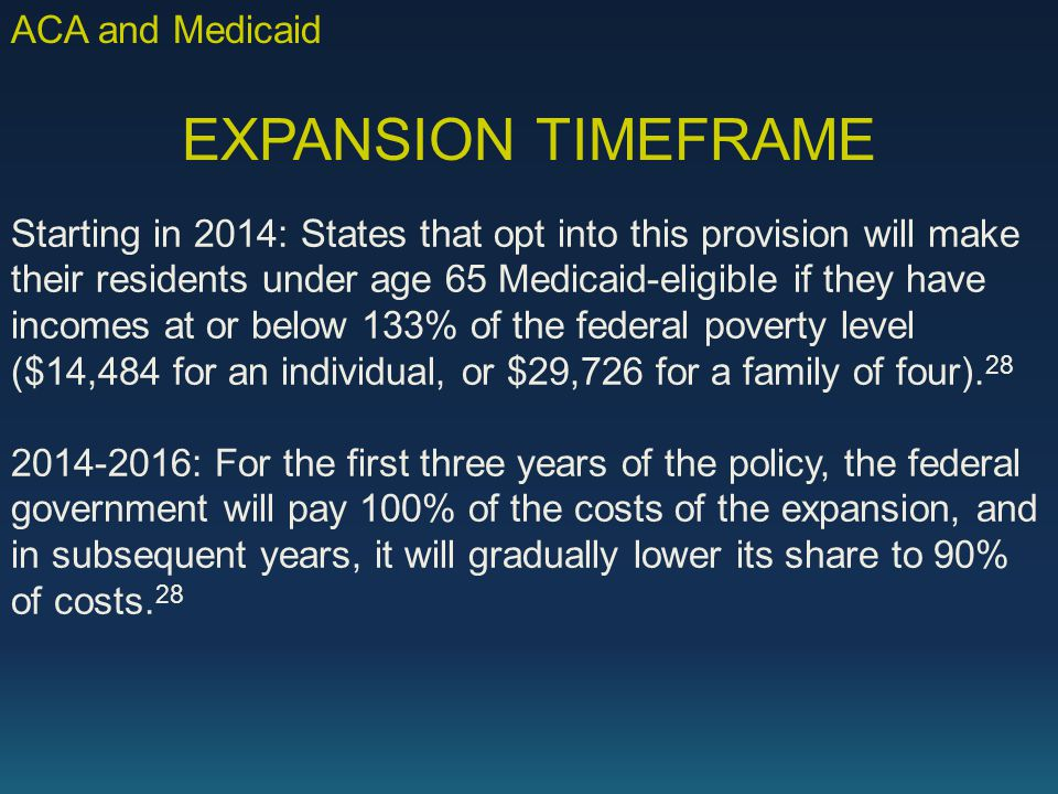 EXPANSION TIMEFRAME Starting in 2014: States that opt into this provision will make their residents under age 65 Medicaid-eligible if they have incomes at or below 133% of the federal poverty level ($14,484 for an individual, or $29,726 for a family of four).