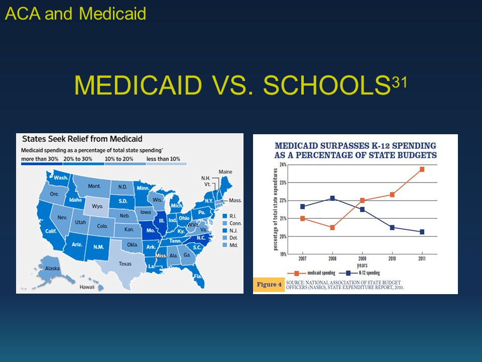 MEDICAID VS. SCHOOLS 31 ACA and Medicaid