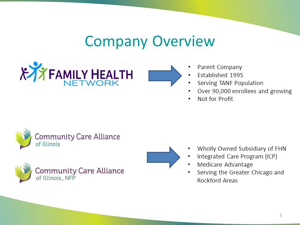 FHN Company Overview Not-for-profit created in 1995 by five safety-net hospitals Mt.
