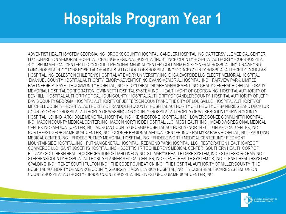 Hospitals Program Year 1 ADVENTIST HEALTH SYSTEM GEORGIA, INC ∙ BROOKS COUNTY HOSPITAL ∙CANDLER HOSPITAL, INC ∙CARTERSVILLE MEDICAL CENTER LLC ∙ CHARL