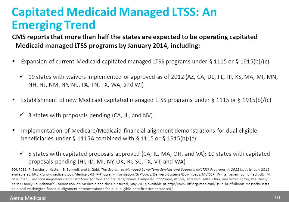 Aetna Medicaid Capitated Medicaid Managed LTSS: An Emerging Trend 10 CMS reports that more than half the states are expected to be operating capitated Medicaid managed LTSS programs by January 2014, including:  Expansion of current Medicaid capitated managed LTSS programs under § 1115 or § 1915(b)/(c) 19 states with waivers implemented or approved as of 2012 (AZ, CA, DE, FL, HI, KS, MA, MI, MN, NH, NJ, NM, NY, NC, PA, TN, TX, WA, and WI)  Establishment of new Medicaid capitated managed LTSS programs under § 1115 or § 1915(b)/(c) 3 states with proposals pending (CA, IL, and NV)  Implementation of Medicare/Medicaid financial alignment demonstrations for dual eligible beneficiaries under § 1115A combined with § 1115 or § 1915(b)/(c) 5 states with capitated proposals approved (CA, IL, MA, OH, and VA); 10 states with capitated proposals pending (HI, ID, MI, NY, OK, RI, SC, TX, VT, and WA) SOURCES: P.