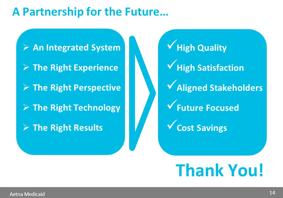 Aetna Medicaid A Partnership for the Future…  An Integrated System  The Right Experience  The Right Perspective  The Right Technology  The Right Results High Quality High Satisfaction Aligned Stakeholders Future Focused Cost Savings Thank You.