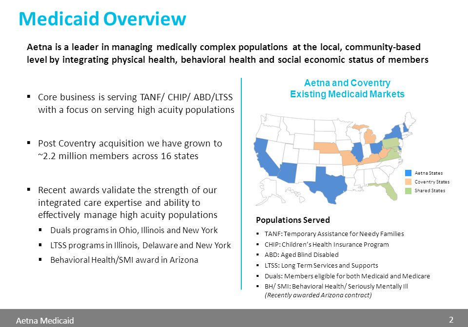 Aetna Medicaid Medicaid Overview  Core business is serving TANF/ CHIP/ ABD/LTSS with a focus on serving high acuity populations  Post Coventry acquisition we have grown to ~2.2 million members across 16 states  Recent awards validate the strength of our integrated care expertise and ability to effectively manage high acuity populations  Duals programs in Ohio, Illinois and New York  LTSS programs in Illinois, Delaware and New York  Behavioral Health/SMI award in Arizona Aetna and Coventry Existing Medicaid Markets Populations Served  TANF: Temporary Assistance for Needy Families  CHIP: Children's Health Insurance Program  ABD: Aged Blind Disabled  LTSS: Long Term Services and Supports  Duals: Members eligible for both Medicaid and Medicare  BH/ SMI: Behavioral Health/ Seriously Mentally Ill (Recently awarded Arizona contract) 2 Aetna is a leader in managing medically complex populations at the local, community-based level by integrating physical health, behavioral health and social economic status of members Aetna States Coventry States Shared States