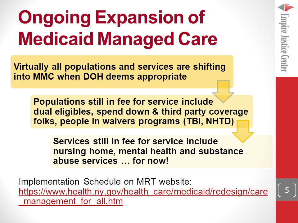 Ongoing Expansion of Medicaid Managed Care 5 Virtually all populations and services are shifting into MMC when DOH deems appropriate Populations still in fee for service include dual eligibles, spend down & third party coverage folks, people in waivers programs (TBI, NHTD) Services still in fee for service include nursing home, mental health and substance abuse services … for now.