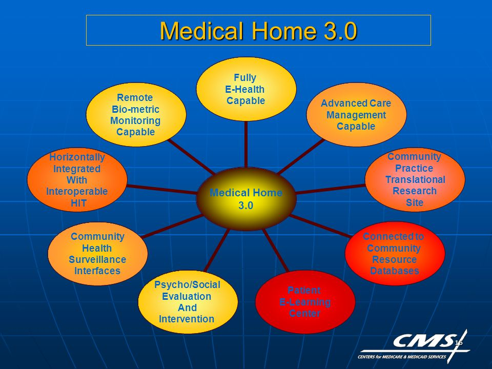 16 Medical Home 3.0 Medical Home 3.0 Fully E-Health Capable Advanced Care Management Capable Community Practice Translational Research Site Connected to Community Resource Databases Patient E-Learning Center Psycho/Social Evaluation And Intervention Community Health Surveillance Interfaces Horizontally Integrated With Interoperable HIT Remote Bio-metric Monitoring Capable