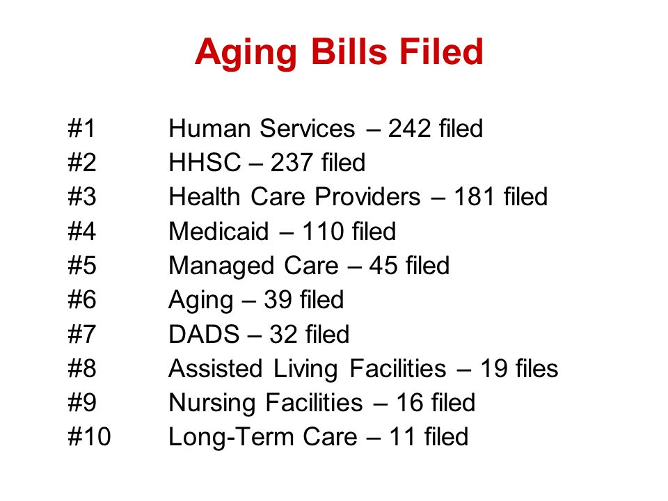 Aging Bills Filed #1Human Services – 242 filed #2HHSC – 237 filed #3Health Care Providers – 181 filed #4 Medicaid – 110 filed #5Managed Care – 45 filed #6 Aging – 39 filed #7DADS – 32 filed #8Assisted Living Facilities – 19 files #9Nursing Facilities – 16 filed #10 Long-Term Care – 11 filed