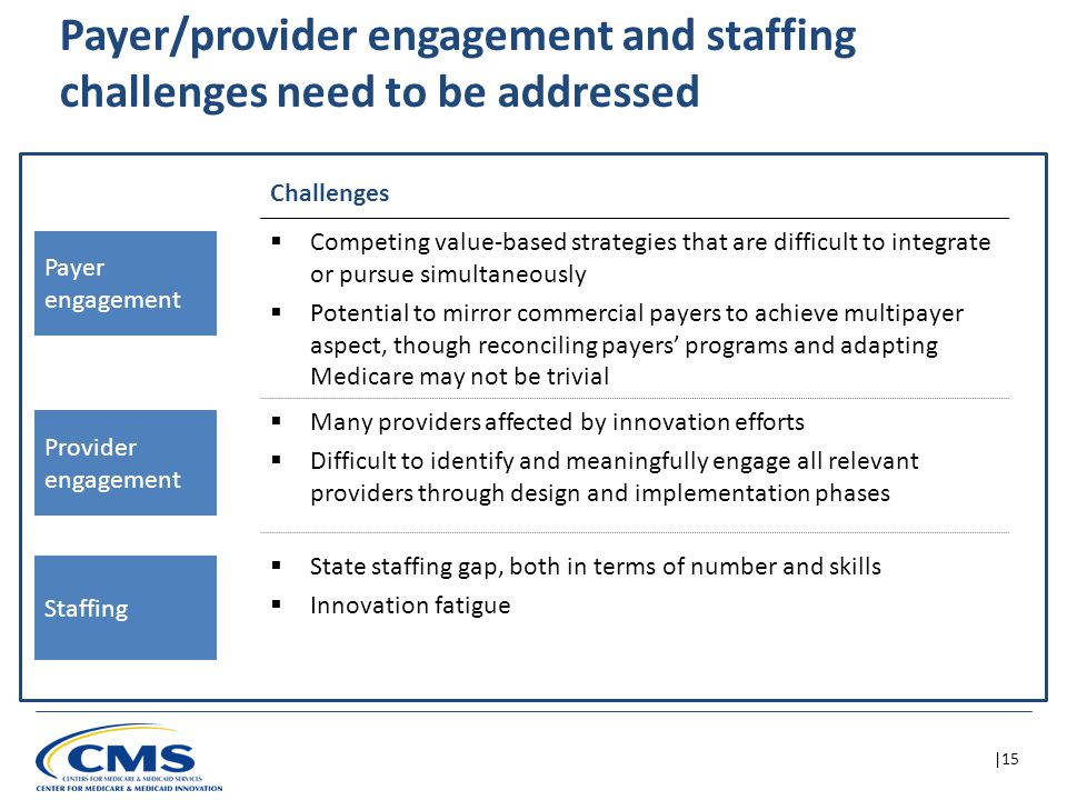 |15 Payer/provider engagement and staffing challenges need to be addressed  Competing value-based strategies that are difficult to integrate or pursue simultaneously  Potential to mirror commercial payers to achieve multipayer aspect, though reconciling payers' programs and adapting Medicare may not be trivial Challenges Payer engagement  Many providers affected by innovation efforts  Difficult to identify and meaningfully engage all relevant providers through design and implementation phases Provider engagement  State staffing gap, both in terms of number and skills  Innovation fatigue Staffing