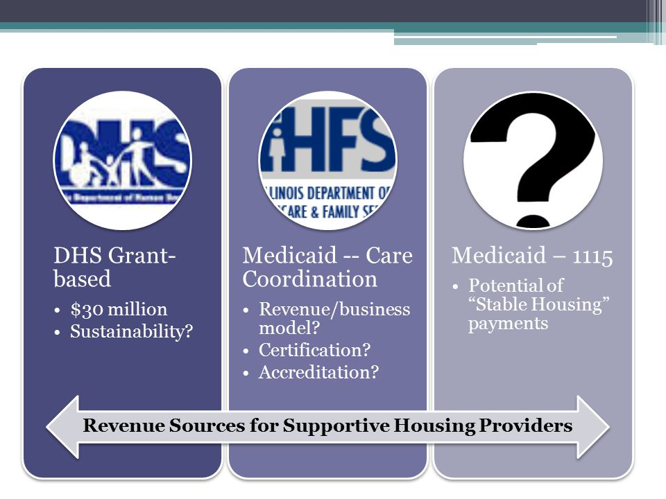 DHS Grant- based $30 million Sustainability. Medicaid -- Care Coordination Revenue/business model.